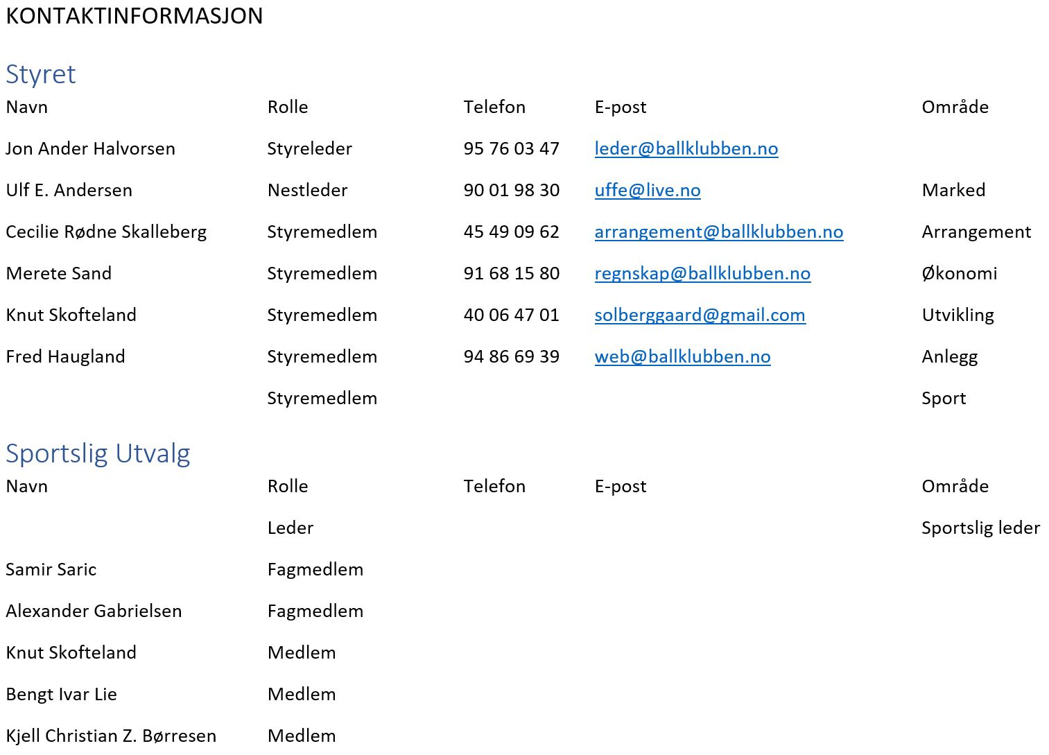 b1af40de Sandefjord Ballklubb - Ansatte, utvalg og komiteer